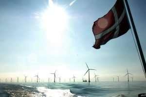 denmark climate change